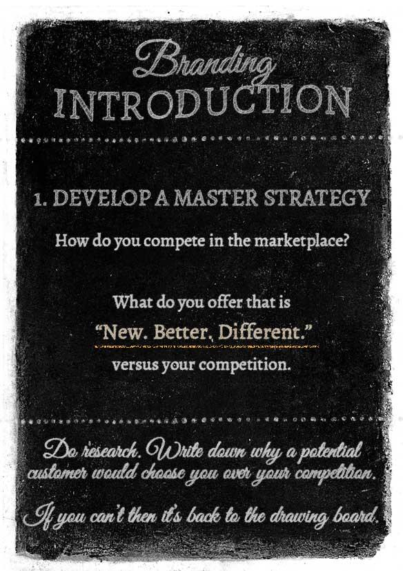 branding-introduction