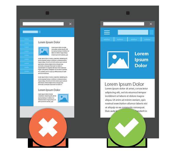 Website-Design-ipad-iphone-laptop-desktop